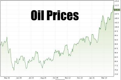 Oil Pricejpeg