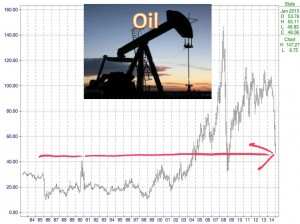 oil prices jpeg